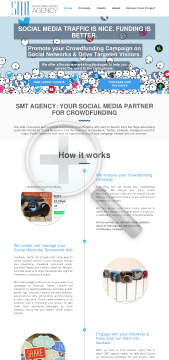 crowdfunding-packages-smt-facebook-agency-twitter-promotion-package.png